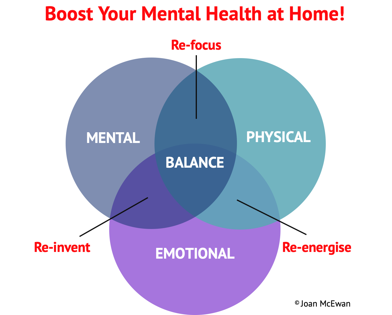 BOOST YOUR MENTAL HEALTH AT HOME!
