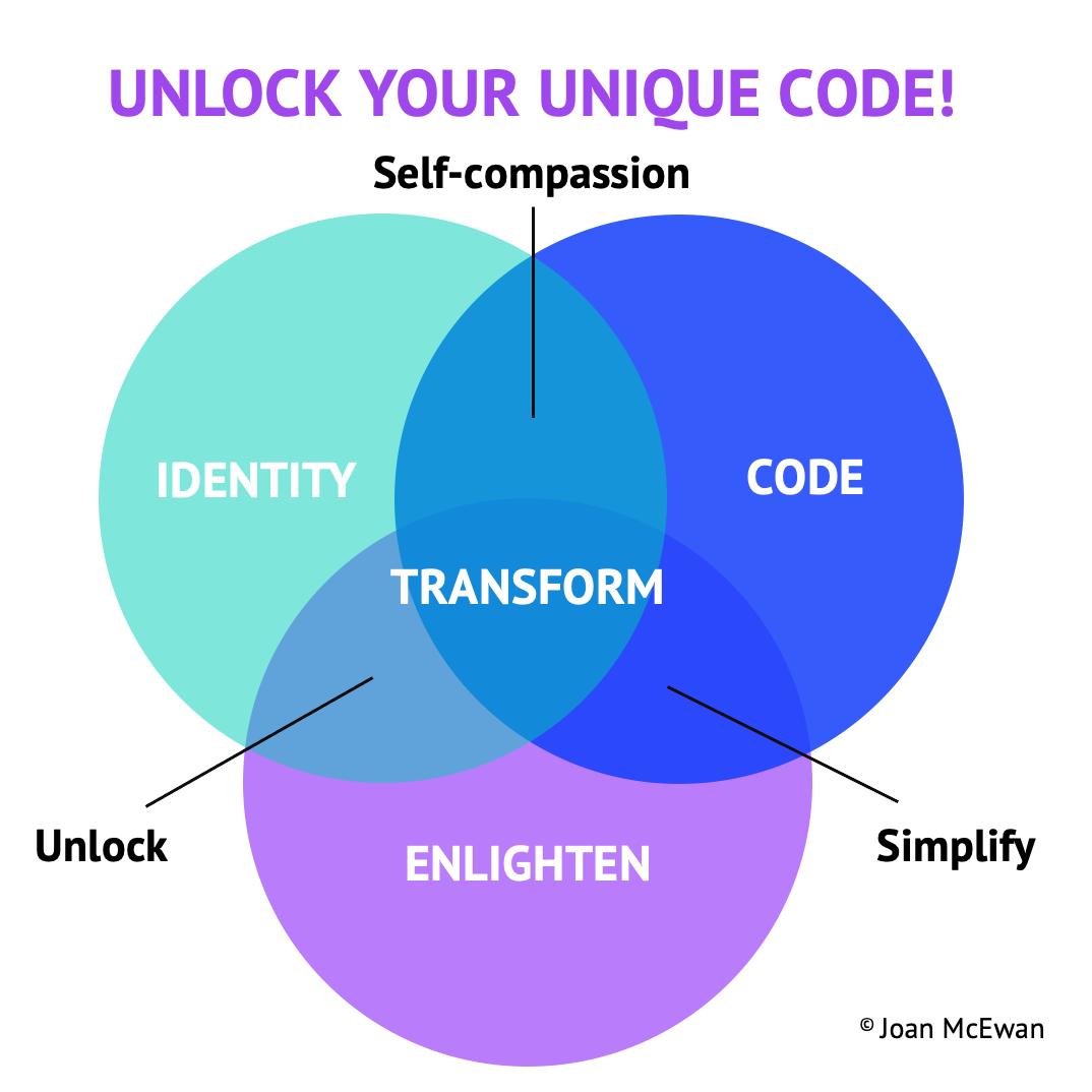 Unlock Your Unique Code